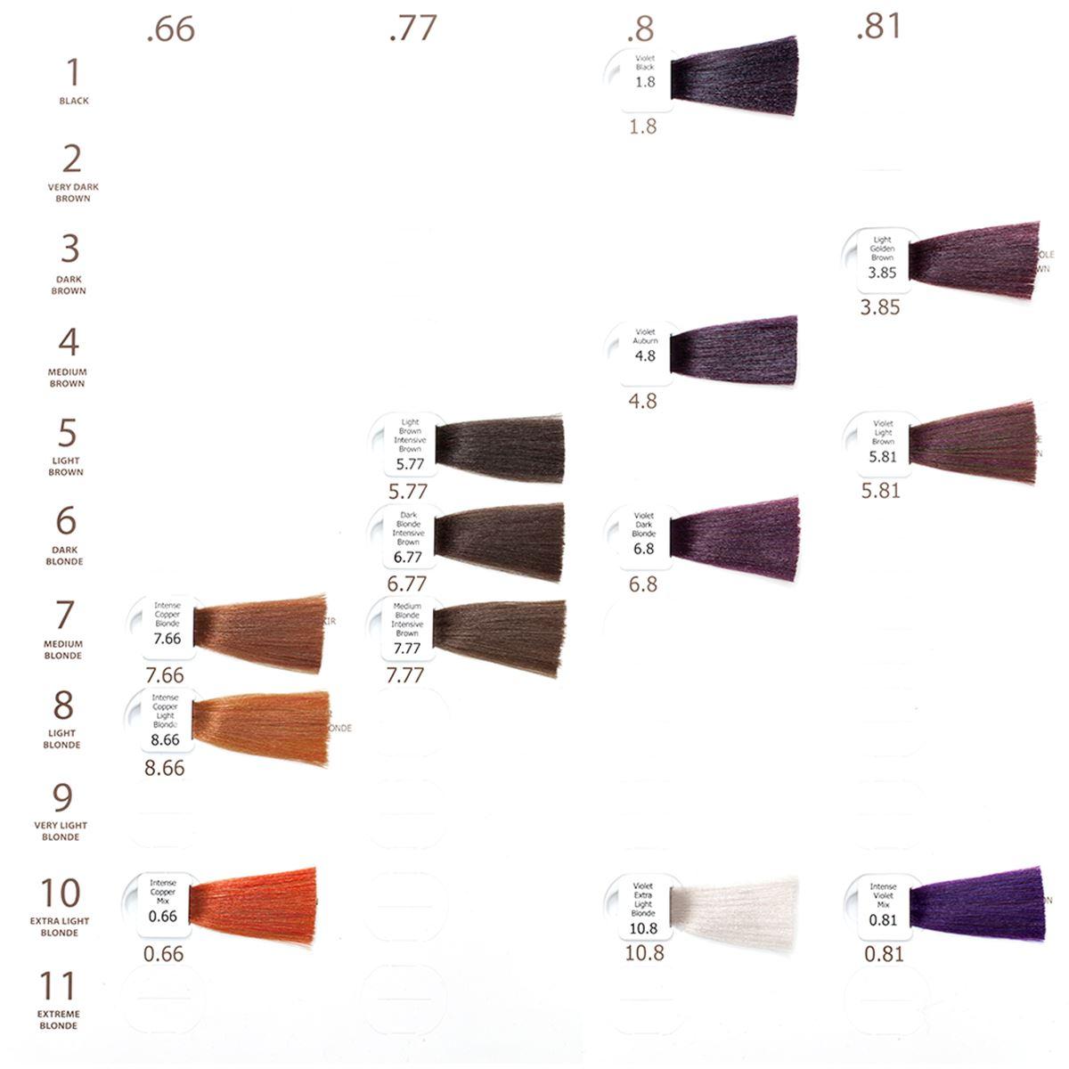 Seven Pigments/Natulika Saç Boyası 60ml